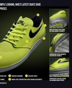 Nike SB - nowy model - Lunar One Shot